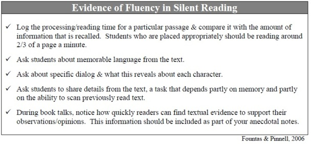 Fluency Behaviors