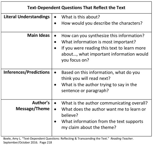 Text-Dependent Questions-page-001.jpg
